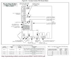 wiring diagram acura rsx 2005 furnace blower motor wiring diagram ac cool air handler photos mesmerizing hvac