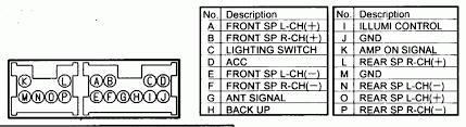 wiring diagram 2005 nissan pathfinder bose radio wiring diagram 2006 nissan altima radio wiring diagram at 2000 Nissan Altima Radio Wiring Diagram