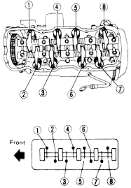 Is there a valve adjustment on a 1992 nissan 2400 16 valve engine rh justanswer 97 nissan pickup ka24 engine diagram nissan ka24e engine wiring