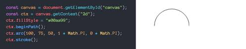 To draw a line you first call the beginpath() method, then. Html 5 Canvas The Bottom Line Using Javascript To Draw Graphics By John Eckert Medium