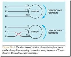 forward re verse control interlocking electric equipment forward reverse control 0773