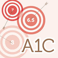 Monitoring Your A1c Levels What Goal To Shoot For Eatingwell