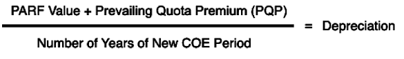 Coe Pqp Chart Directcars Buy Car Sell Car In Singapore Best Price