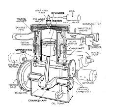 Old Tech: A Short Look at Pre-World War I T-Head Engines - Roadkill