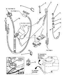 Snapper 250816b 25 8 hp rear engine rider series 16 parts diagram incredible riding mower