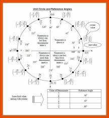 2 3 Unit Circle Tangent Sopexample