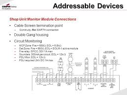 fire alarm wiring styles dolgular com nfpa 72 class a wiring at Fire Alarm Wiring Diagrams Styles