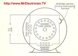 fractional horsepower electric motor diagrams mr electrician reversing split phase motor wiring diagram split phase induction motor diagram