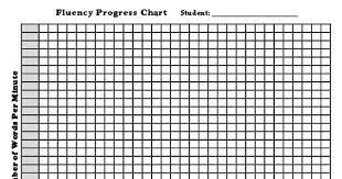 Fluency_progress Graph Wpm Pdf Reading Fluency Reading Pdf