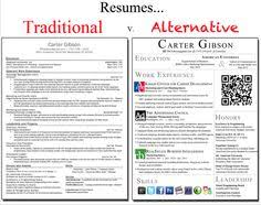 Resume Vs Application Letter Of Job Confirmation Sample Wall Street Journal  Writing A Cv Vs Resume