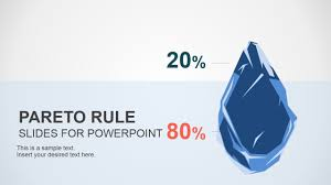 pareto principle iceberg metaphor design for powerpoint slidemodel