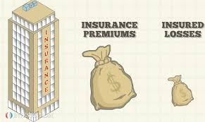 The indemnity principle means that the policy payout should restore the insured to the same financial position in. Indemnity Definition
