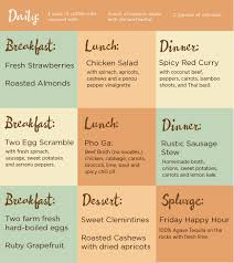 30 day low carb meal plan healthy diet plan chart to lose weight 30 day meal plan for weight