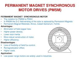 permanent magnet synchronous motor drives pmsm n