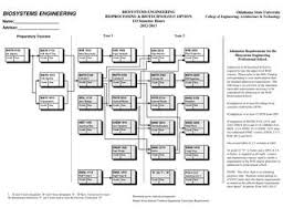 Bioprocess Flow Chart 2012 2013 Bpbt Flowchart By Osu Biosystems And Agricultural