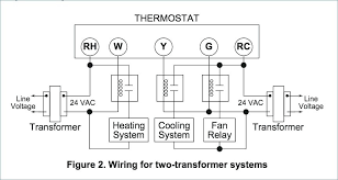 fan relay wiring diagram to fan relay wiring diagram dual fan relay fan relay wiring diagram fan and limit control how to set the automotive electric fan relay fan relay wiring diagram