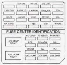 cadillac eldorado fuse box diagram wiring diagram for you • cadillac eldoroado 1998 fuse box diagram auto genius cadillac 1997 eldorado relay panel 1999 cadillac eldorado