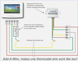 wiring diagram for ac unit thermostat wiring design com Furnace Thermostat Wiring Diagram thermostat 5 wiring color code cathology info