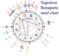 Leo The Best Sun Sign For Leaders Tarot Astrology