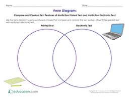 Compare And Contrast Venn Diagram Venn Diagram Compare And Contrast Text Features Of Nonfiction