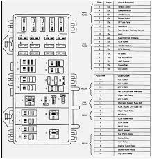 2001 mazda fuse box wiring diagram for you • 2002 mazda fuse diagram wiring diagram detailed rh 12 2 2 gastspiel gerhartz de 2001 mazda