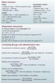 Image Result For Conversion Chart For Nursing Drug