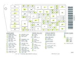 fuse box 2003 buick lesabre wiring diagram \u2022 2003 buick lesabre fuse box location at Buick Lesabre Fuse Box Location