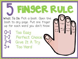 Just Right Book Chart Download Five Finger Rule Picking A Just Right Book Anchor