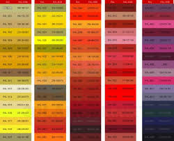 Ral Chart Download Download Texture Ral Colors For 3d Max Number 4209 At