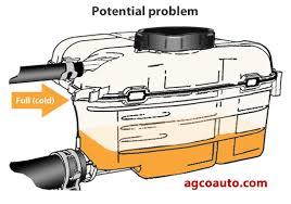 agco automotive repair service baton rouge la detailed auto low coolant level is often the first sign of a potential problem