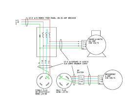 l14 30 wiring diagram nema 14 30 wiring diagram \u2022 free wiring generator 4 wire to 3 wire at Nema L14 30 Wiring Diagram