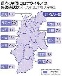 松本 市 コロナ ウイルス 感染 者