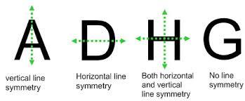 SymmetryADHG