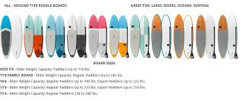Paddle Board Size Chart How To Choose A Stand Up Paddle Board Buyers Guide