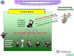 Презентация на тему МУЛЬТИМЕДИЙНЫЕ МЕТОДИЧЕСКИЕ УКАЗАНИЯ по  7 т