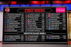 2021 MLB Draft Preview: 12 candidates ...