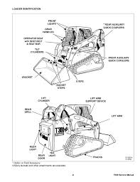 t300 bobcat wiring diagram wiring diagrams best bobcat t300 compact track loader service repair manual s n 532111001 bobcat t190 wiring diagram t300 bobcat wiring diagram