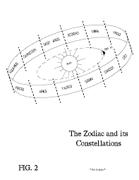 Zodiac Month Chart Introduction For Whats Your Sign The Science Behind The
