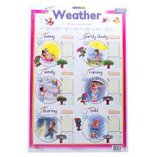 Marlin Kids Chart Weather Freedom Stationery