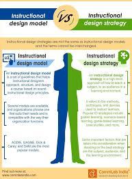 Instructional Design Models Vs Instructional Design