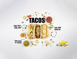 Mucho Burrito Gluten Free Chart Burrito Boyz