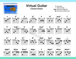 Electric Guitar Finger Chart Fingering Chart Guitar