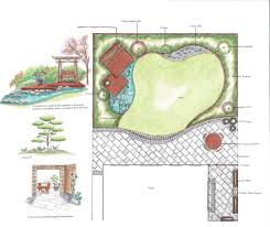 Small Picture Home Garden Design Plan Part Vegetable Japanese Plans idolza