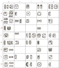 maya syllabary 1
