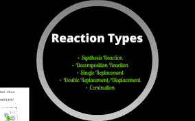 Reaction Types by dustin powers