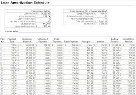 Total Interest Paid Formula Excel Calculate Loan Repayment Schedule