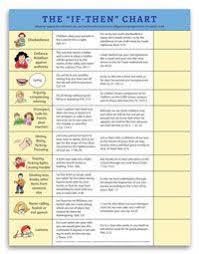 Classroom Discipline Clip Chart Love Discipline Charts Th