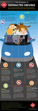 images about tips for driving bc british the dangers of distracted driving from i drive safely