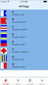 By using ipa you can know exactly how to pronounce a certain word in english. Signal Flags Info 4 2 Free Download