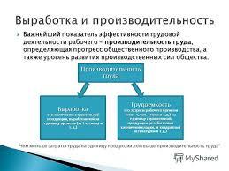 Презентация на тему Журавлев Роман гр СТ Важнейший  2 Важнейший показатель эффективности трудовой деятельности рабочего производительность